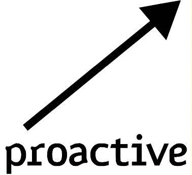 Are you enough Financially Pro- active