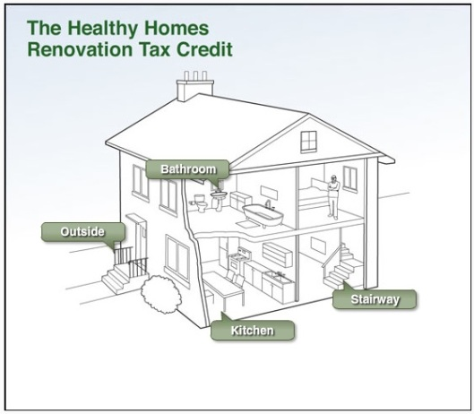 the healthy home renovation tax credit